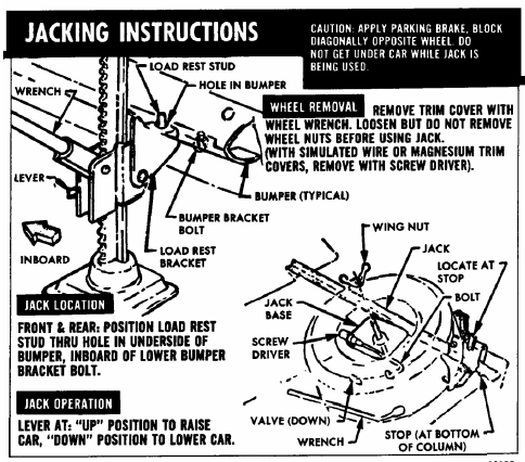 T18308892 Vacuum diagram cadillac eldorado 500 eng together with 1970 Dodge Coro Wiring Diagram together with Fordindex furthermore 1949 Lincoln Wiring Harness further Jackinginstructionsdecal1966chevroletfullsize. on 1978 lincoln convertible
