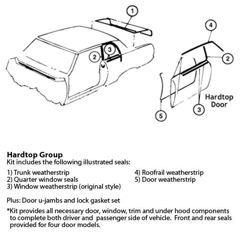 Weatherstrip Kit, 1965 Oldsmobile Cutlass, 442, 2 Door Hardtop